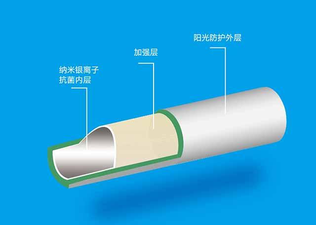 为什mepspgang塑复合管具有保温和防shui性