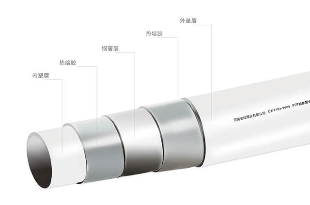 pspgang塑复合管dian磁热rong连接方法
